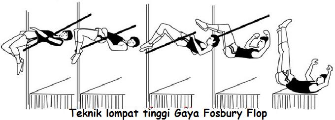 Gaya Flop Lompat Tinggi