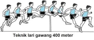 Teknik Lari Gawang 400 m