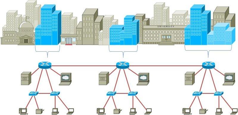 Pengertian MAN (Metropolitan Area Network)