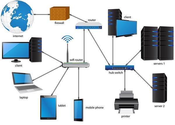 Pengertian dan Contoh Jaringan LAN
